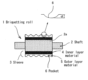 Briquetting roll and method for manufacturing the same