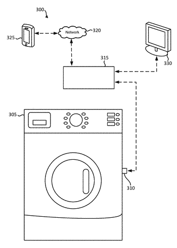 Automated detection of washer/dryer operation/fault condition