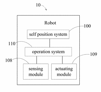 Self positioning system and autonomously mobile device using the same