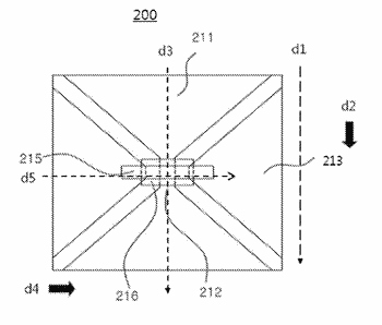 Touch sensor laminate, touch screen panel and image display device including the same