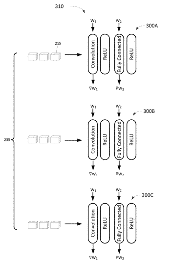 Systems, methods and devices for neural network communications