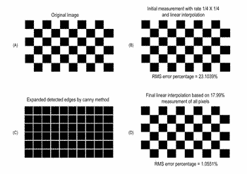 Re-interpolation with edge detection for extracting an aging pattern for amoled displays