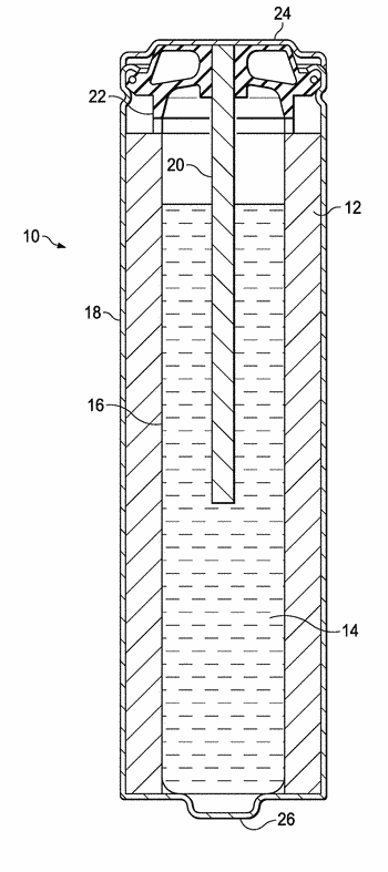 Battery including beta-delithiated layered nickel oxide electrochemically active cathode material