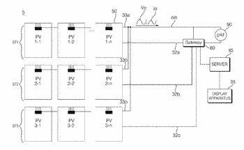 Photovoltaic module and photovoltaic system including the same