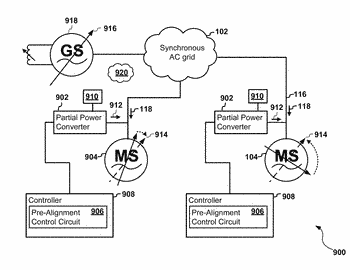 Load alignment assistance during startup of synchronous grid