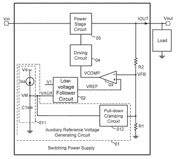 Circuit and method for overcurrent control and power supply system including the same