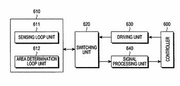 Sensing apparatus and method based on electromagnetic induction type