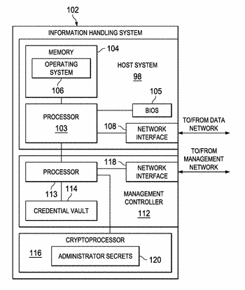 Systems and methods for storing administrator secrets in management controller-owned cryptoprocessor