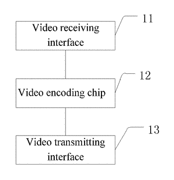 High definition video transmitting and receiving devices and apparatuses and high definition video transmission system