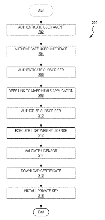Systems and methods for integrated html5 searching and content delivery
