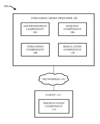 Synchronized advertisement playback across navigation experiences and transitional states