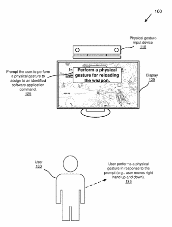 Physical gesture input configuration for interactive software and video games