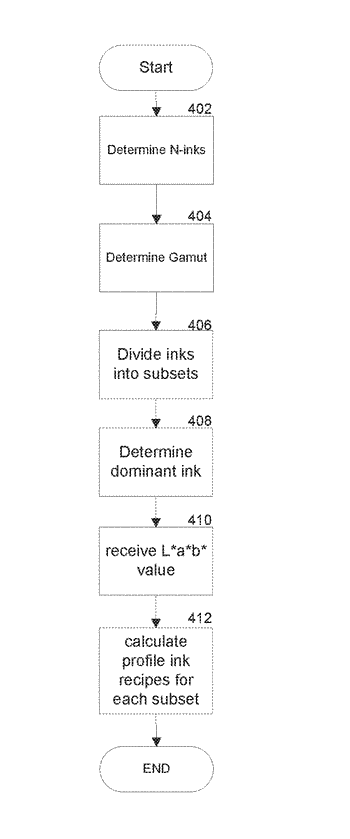 Generation of spot colors with reduced ink subsets