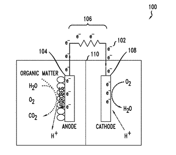 Systems and devices for treating and monitoring water, wastewater and other biodegradable matter