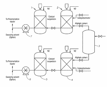 Methods for supplying solid catalysts to a solution polymerization reactor