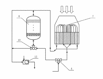 Device of high-temperature solar turbine power generation with thermal energy storage