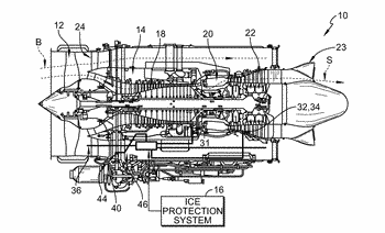 Ice protection system for gas turbine engines
