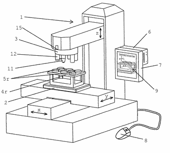 Method and device for hardness testing