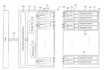 Crosstalk suppression in wireless testing of semiconductor devices