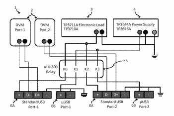 Quality-control-testing system for portable charging devices and methods of use