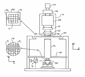 Lithographic apparatus and device manufacturing method