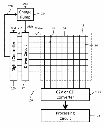 Highly efficient charge pump synchronized to the drive signal of a touch screen system