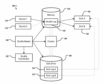 Repartitioning data in a distributed computing system