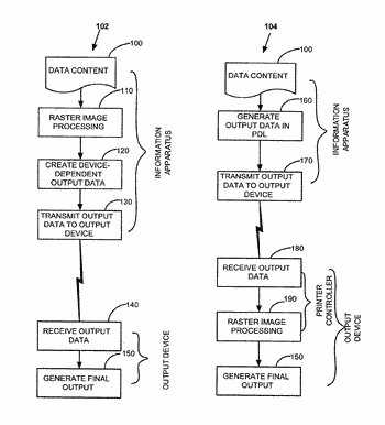 Output systems, information apparatus, or internet appliances supporting voice commands for receiving and for playing ...