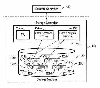 Method of executing data scrubbing inside a smart storage device