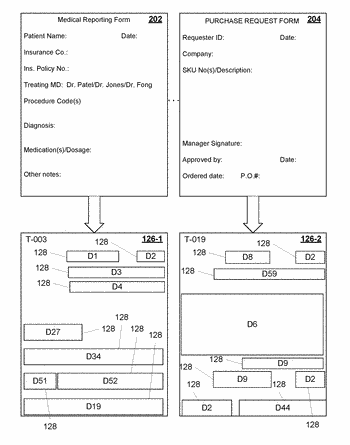 Forms processing method