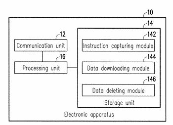 Electronic apparatus and method for temporarily storing data thereof