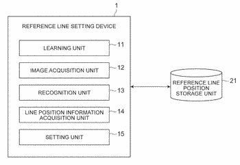 Reference line setting device, reference line setting method and reference line setting program
