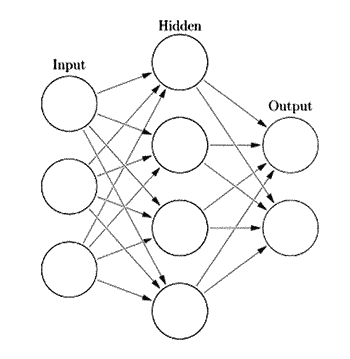 Compression method for deep neural networks with load balance