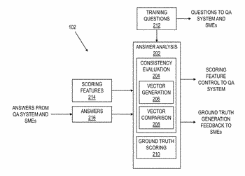 System and method for ground truth evaluation