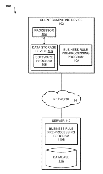 Executing a set of business rules on incomplete data