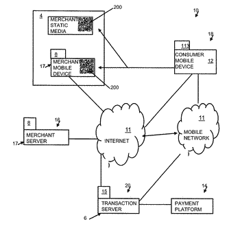 Mobile payment system using subaccounts of account holder