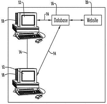 Integrated assembly of an automobile and a network