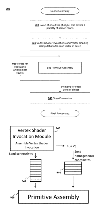 Method for efficient re-rendering objects to vary viewports and under varying rendering and rasterization parameters