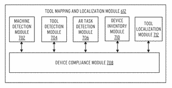 System and method for tool mapping