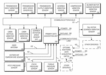 Frequency-adaptable structural health and usage monitoring system (hums) and method with smart sensors