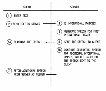 System and method for low-latency web-based text-to-speech without plugins