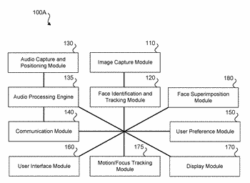 Leveraging head mounted displays to enable person-to-person interactions