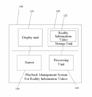 Playback management methods and systems for reality information videos