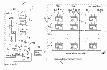 Control device for controlling semiconductor memory device
