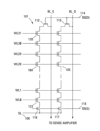 Methods and apparatus for providing redundancy in memory