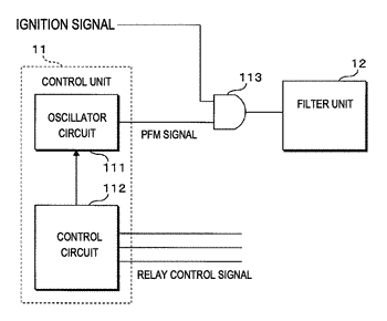 Relay control device