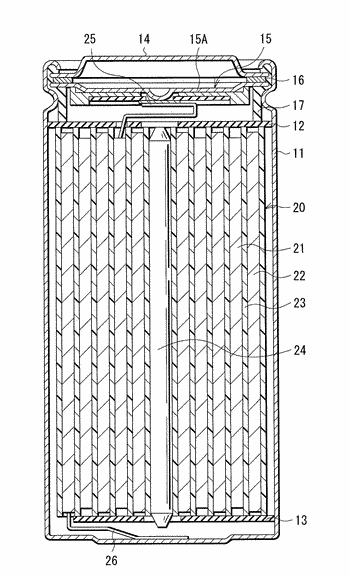 Secondary battery, electrolytic solution, battery pack, electronic device, and electrical vehicle