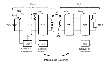 Tunable wireless power architectures