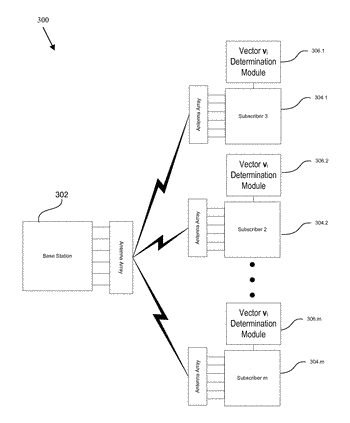 Beamforming for non-collaborative, space division multiple access systems