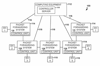 Systems and methods to securely construct a network fabric